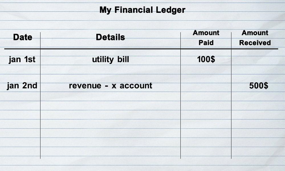 financial ledger